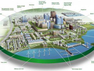 smart-city-concept-1024x540
